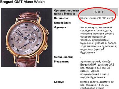 Часы Патриарха Кирилла за 30 тыс. ЕВРО